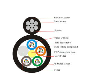 48core scelgono il cavo esterno di comunicazione della figura 8 ottico di fibra Non-Corazzato autosufficiente aereo/ottico della muffa (Gytc8y)
