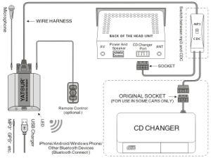 Yatour BTA función Aux Bluetooth Adaptador de radio de coche Toyota Lexus