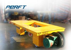 リモート・コントロール転送表の柵によって導かれる手段