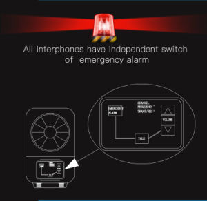 Высокое качество подъемника Intercome системы обзвона для подъемника стеклоподъемника двери пассажира