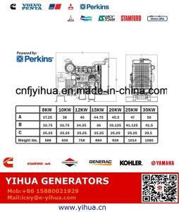Dentro de 2 semanas que enviam 20kVA/16kw abrem o tipo gerador com motor 20170628b de Perkins