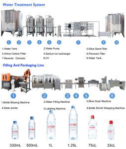 Neuer Zustands-automatische Flaschenreinigung-füllende mit einer Kappe bedeckende Maschine