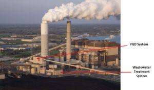 Электростанции армированное GRP композитные трубы FRP трубы опрыскивания