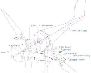 Beweglicher Dreiphasenturbine-Generator China des wind-300W