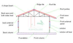 鉄骨フレームの熱い販売の可動装置の家