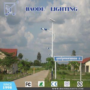 Fábrica de energía directa LED luz de calle LED con buen precio (BD-TYN0022-24)
