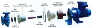 [كقب-ل] شاقوليّ مغنطيسيّة خطّ الأنابيب مضخة