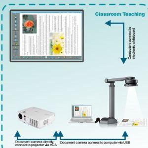 휴대용 USB Digital Visualizer Presentation Equipment 1080P