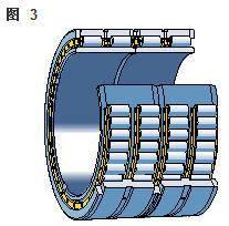 Cuatro columnas rodamientos de rodillos cilíndricos (FC3450170)
