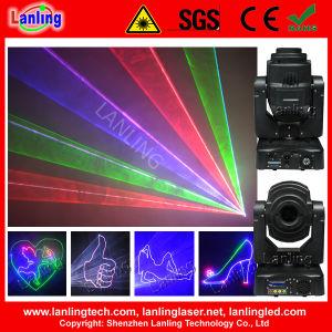Перемещение блока цилиндров RGB лазера