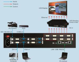 LED DisplayのためのLvp8601マルチWindows同期信号Processor LED Controller