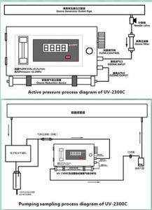 Rivelatore di gas dell'ozono di Uvoz-3300c con la sorgente luminosa del LED