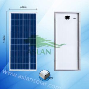 Il comitato solare ha costato per watt Medio Oriente ed Africa
