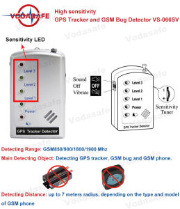Hoge GPS van de Gevoeligheid Drijver en GSM Insect detectorvs-066sv GSM850/900/1800/1900 Mhz, de Kring van de Detector van de Telefoon van de Cel het Mobiele Volgende Systeem van de Telefoon