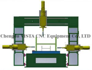 Perceuse CNC Gantry 3D mobile (GDM2010)