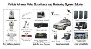 IP66 Policecar 1080P 36X Zoom IR cámara PTZ AHD