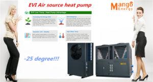 Evi a fonte de ar ar para água da bomba de calor-74.410,8kw kw Capacidade de aquecimento