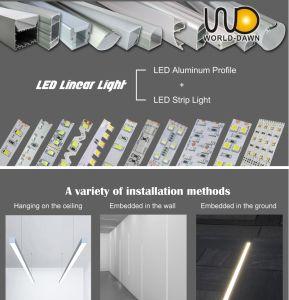 Bande LED lumière