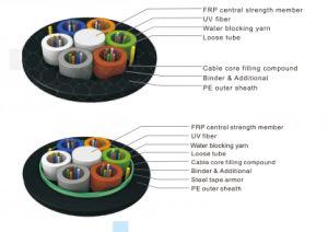 Wasin Fujikura Cable de fibra óptica Cable Gel-Free tubo suelto