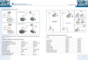 IIシリーズのLEDの医療機器Shadowless操作ライト(円形のバランスアームLED 700/700)