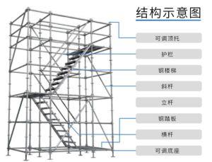 Multipurpose Plataforma de construção de andaimes Ringlock