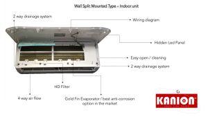 Canadá/EUA Vidente do inversor DC Padrão 19 12000BTU R410A refrigeração e aquecimento a gás tipo split Condicionador de Ar