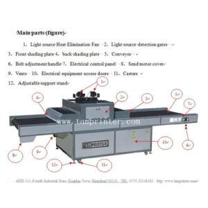 Поставщики машины Drying систем плоской UV слипчивой политуры TM-UV400 UV UV