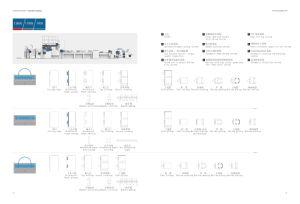 Papel Sheet-Feeding totalmente automática máquina de fazer Sacola de Compras (ZB1260S-450)