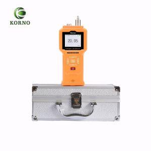 Угарный газ. Анализатор выхлопных газов автомобилей дозатора (CO)