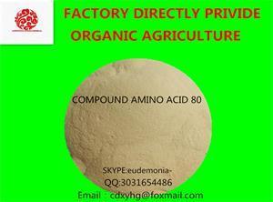 Van de bron installatie Aminozuur 80% van de Samenstelling zonder de Organische Meststof van het Chloride