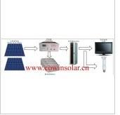 Sistema de Energia Solar (OFF-GRID CS-OG-2000W/3000w/4000W)