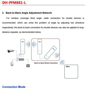 Unità senza fili esterna del CCTV di obbligazione di trasmissione 5g di Dahua (PFM881-L)
