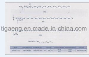 заводская цена Hdgi оцинкованной холодной воды сегмента кривой