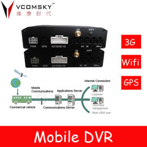 3G GPS Vehicle 4CH HDD D1 H. 264 Mdvr