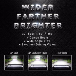 8d de reflector 468W Vier Rijen In het groot IP68 maakt 20 LEIDENE van de Duim Lichte Staaf voor Auto's waterdicht