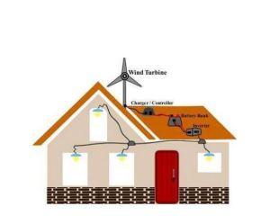 Gerador de turbina pequeno do vento 300W do fornecedor da turbina de vento para a HOME