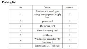 Tipo de mídia de armazenamento de energia de alimentação de energia