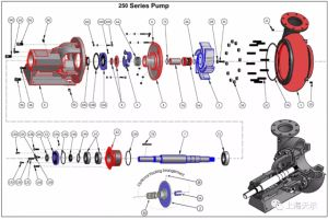 Los rotores de piezas de repuesto de la bomba, bomba, bomba de tornillo único rotor