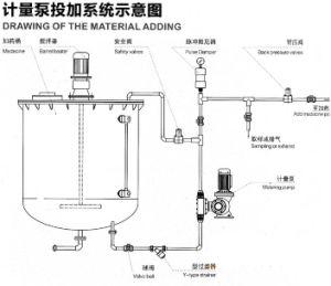 Jzm-uma série diafragma mecânico da bomba doseadora