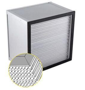 Hohe Leistungsfähigkeits-Filter mit Leitblech