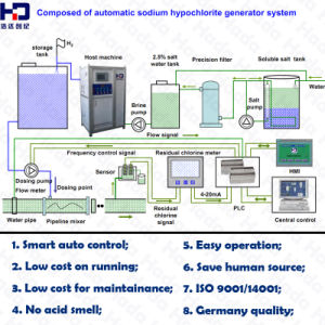 1kg/H Sodium Hypochlorite Generator for Hotel Disinfection