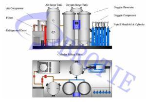 シリンダー詰物のためのPsaの医学か産業酸素の発電機