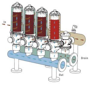 3 産業潅漑のAntoの自浄式の水処理機械