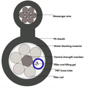 Cijfer-8 de optische Kabel van de Vezel (GYTC8Y)