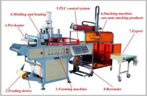 máquina de termoformação plástico BOPS automática com o empilhador