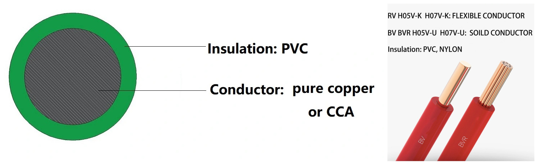 Aluminum/Copper CCA Steel Conductor PVC Nylon Electrical Cable Wire