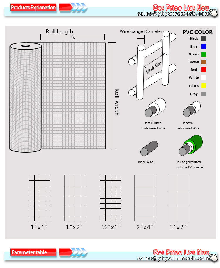 Attractive Welded Wire Mesh Standards Gallery - Electrical Diagram ...