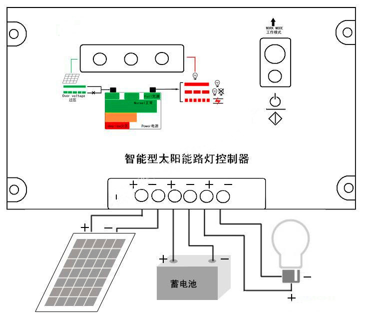 12v  24v 5a de la pantalla digital led controlador de carga