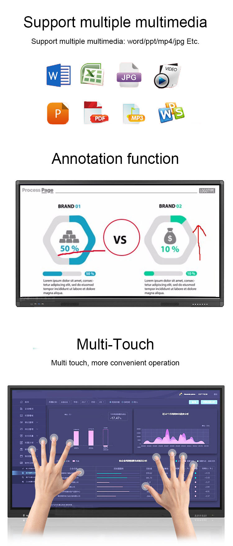 China Factory Price 75 Inch Ultra Wide LCD Smart Interactive Whiteboard for Conference and Education