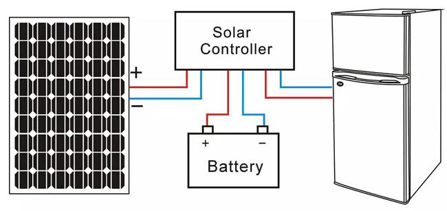 12 voltios solar mini nevera congelador de una sola puerta